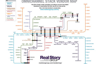 The New Omnichannel Stack Reference Model from Real Story Group