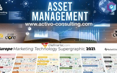 DAM landscape in the Marketing Technology Stack 2021…
